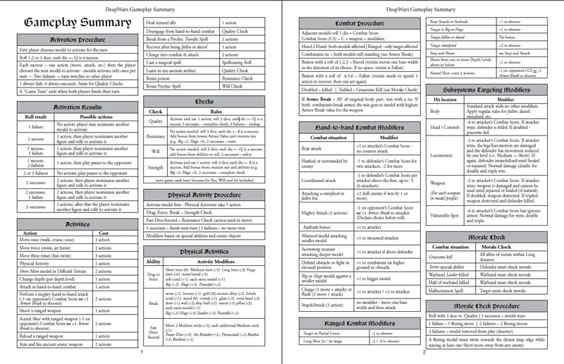 DeepWars Version 2.5 Game Summary Sheets
